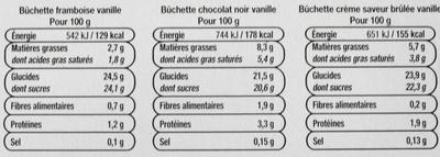 Bûchettes Glacées, saveurs vanille-crème brûlée, framboise, chocolat - Nutrition facts
