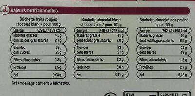 Bûchettes glacées 2 chocolats, chocolat blanc-fruits rouges et rocherpraliné - Nutrition facts