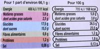 Bûche glacée parfum poire-chocolat facon belle Hélène - Nutrition facts - fr