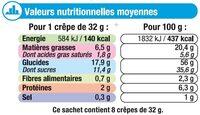 Crêpes fourrées au chocolat U_MAT_ET_LOU - Informations nutritionnelles - fr