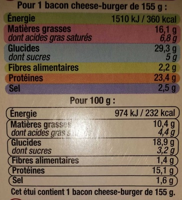 Bacon Cheese Burger - Informations nutritionnelles