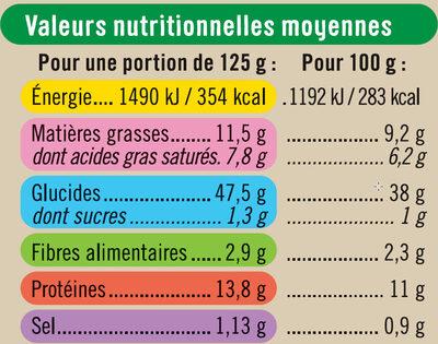 Tortellini ricotta épinard Bio - Informations nutritionnelles - fr
