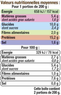 Boeuf bourguignon - 11