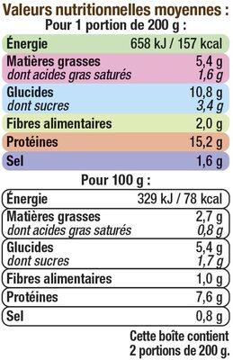 Boeuf bourguignon - Voedingswaarden - fr