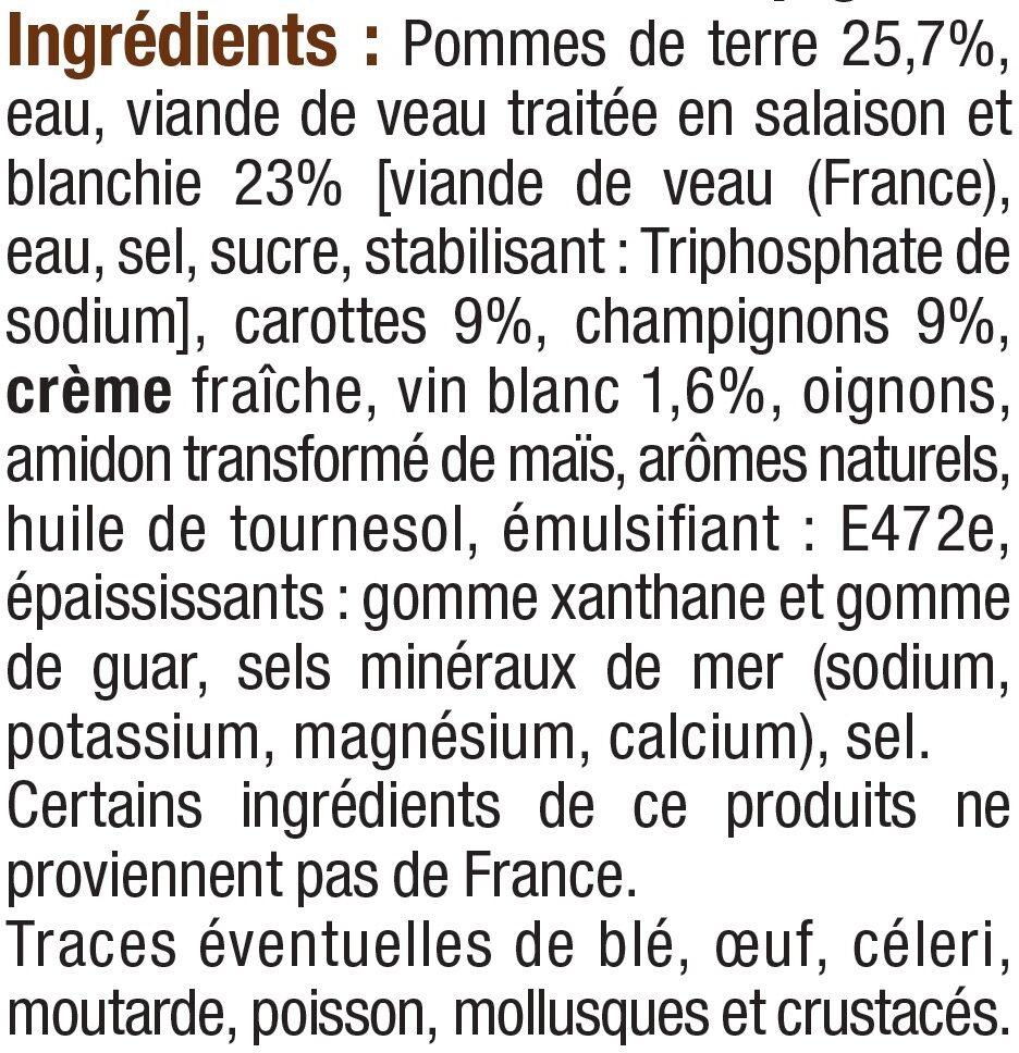 Blanquette de veau - Ingredients