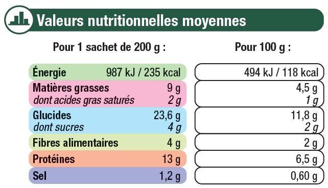 Spaghetti bolognaise micro-ondable 2' - Nutrition facts - fr