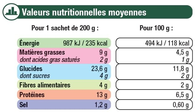 Spaghetti bolognaise micro-ondable 2' - Informations nutritionnelles - fr