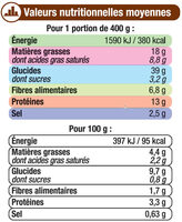Tartiflette - Voedingswaarden - fr