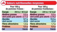 Spécialité de pommes fraises/ Spécialité de pommes framboises sans sucres ajoutés. - Información nutricional