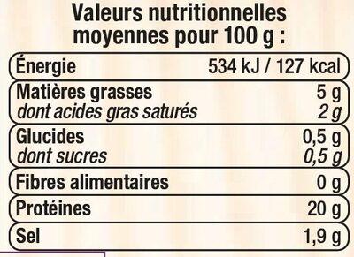 Le Jambonneau - Voedingswaarden - fr