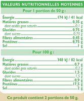 Crevettes cuites et décortiquées - Voedingswaarden - fr
