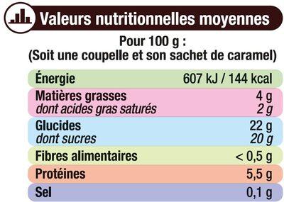 Ile Flottante + sachet caramel - Nutrition facts