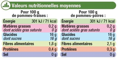 Coupelle all.dessert de fruits pom.poire pom.frse - Nutrition facts