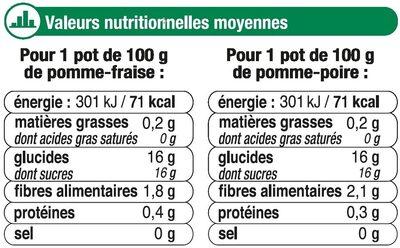 Coupelle allégée dessert de fruits pomme poire et pomme fraise - Informations nutritionnelles - fr