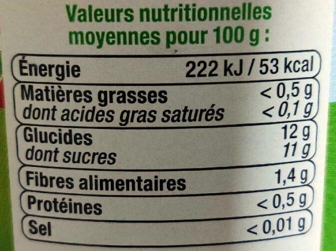 Purée de pomme sans sucres ajoutés - Nutrition facts - fr
