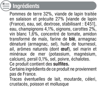 Lapin chasseur - Ingredients