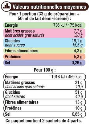 Préparation pour mousse au chocolat - Informations nutritionnelles