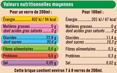 Nectar multifruits - Nutrition facts