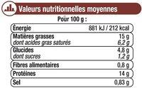 Burger le savoureux à l'oignon - Informations nutritionnelles - fr