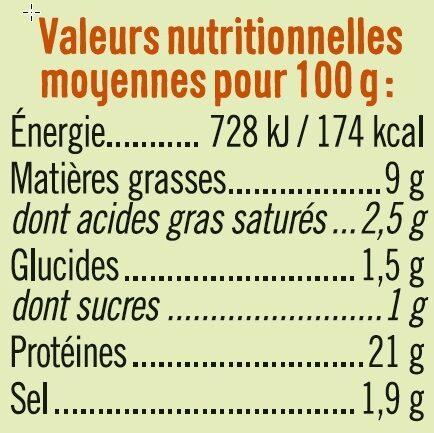 Emincés de poulet traité en salaison cuite et grillé - Valori nutrizionali - fr