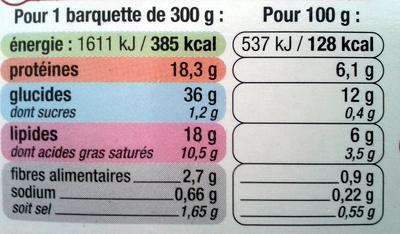 mes aiguillettes de Poulet, sauce aux champignons et tagliatelles - Nutrition facts