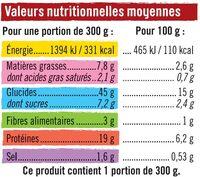 Porc au caramel et riz - Informations nutritionnelles - fr