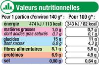 Petits pois extra fins à l'étuvée - Informations nutritionnelles - fr