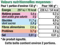 Petits pois extra fins et carottes à l'étuvée - Informations nutritionnelles - fr