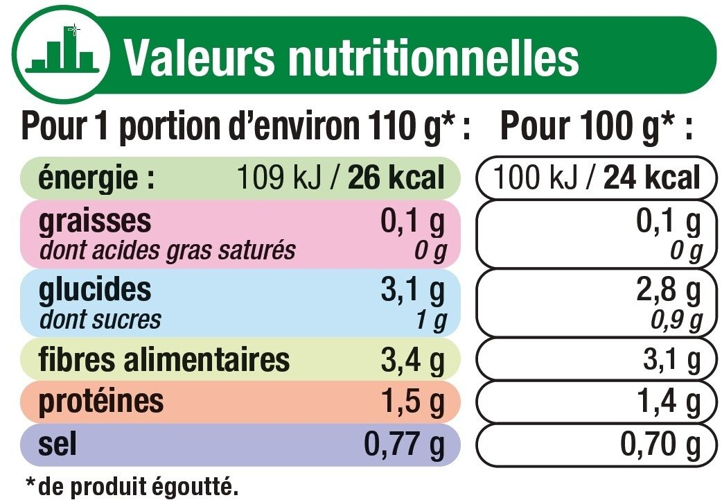 Haricots verts très fins - Nutrition facts