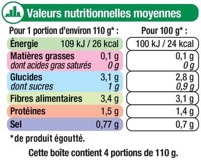 Haricots verts extra-fins cueillis et rangés à la main - Voedingswaarden - fr