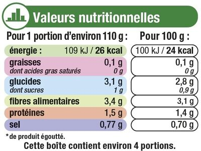 Haricots verts extra-fins - Nutrition facts