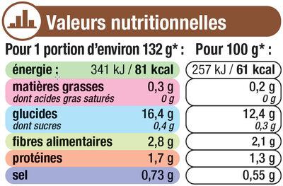 Pommes de terre entières - Informations nutritionnelles - fr