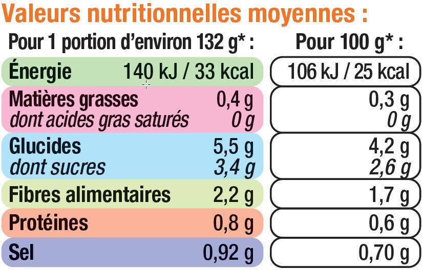 Carottes extra fines - Voedingswaarden - fr