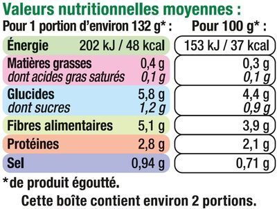 Macédoine de légumes - Valori nutrizionali - fr