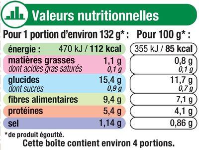 Flageolets verts extra-fins - Informations nutritionnelles - fr