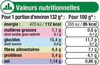Flageolets verts fins - Informations nutritionnelles - fr