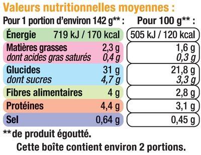 Maïs doux en grains - Informations nutritionnelles