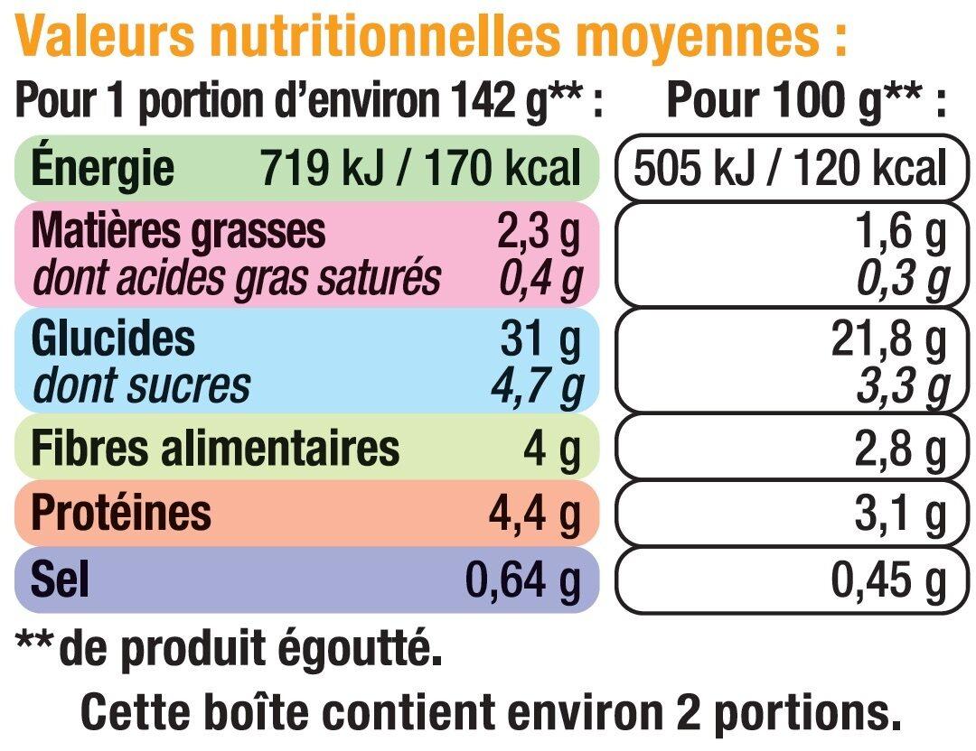 Maïs doux en grains - Nutrition facts - fr