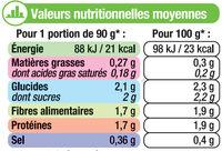 Pousses de haricots mungo - Nutrition facts