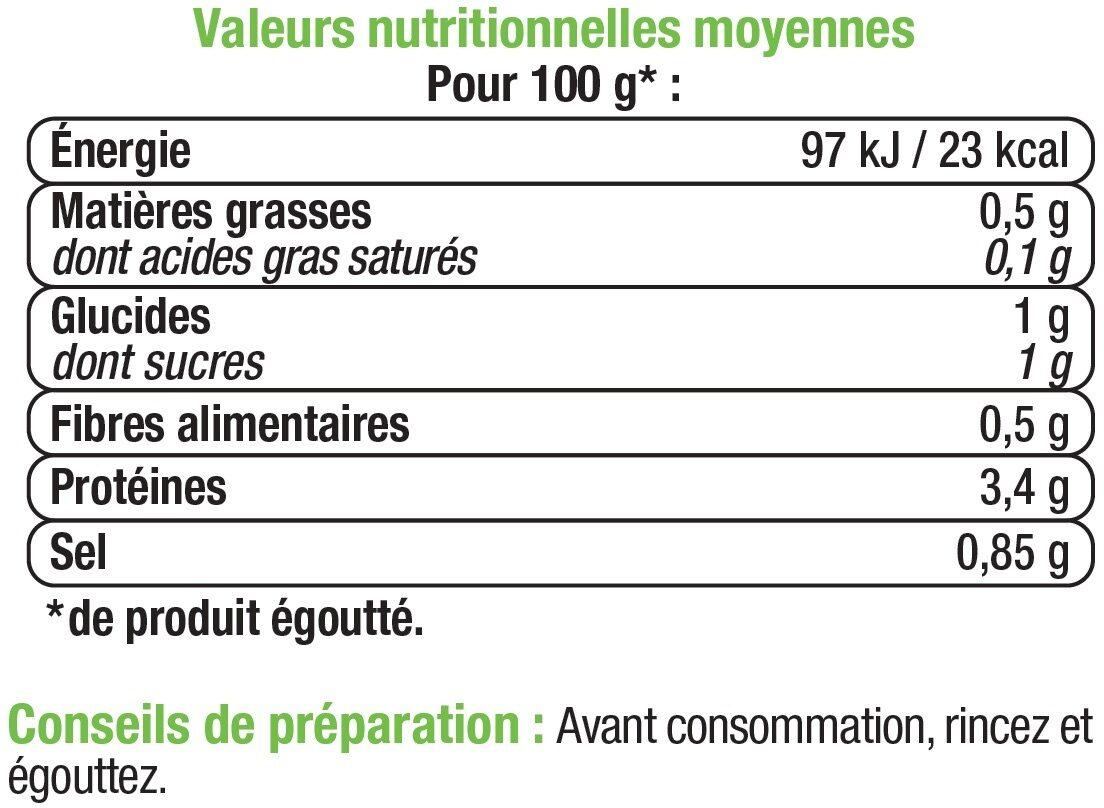 Asperges blanches pelées miniatures - Nutrition facts - fr