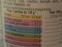 Macedoine de legume - Informations nutritionnelles - fr