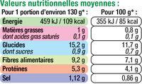 Flageolets extra-fins - Voedingswaarden