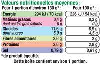 Petits pois extra-fins et carottes à l'étuvée - Informations nutritionnelles