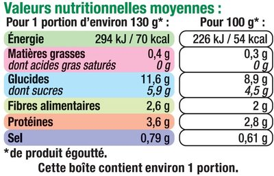 Petits pois extra-fins et carottes à l'étuvée - Informations nutritionnelles - fr