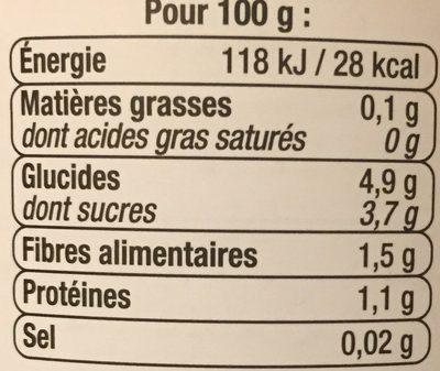 Pulpe de tomates en dés - Nutrition facts - fr