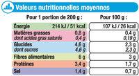 Légumes Vapeur chou fleur, chou romanesco, brocolis et carottes - Nutrition facts