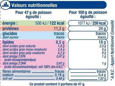 Sardines à l'huile de Tournesol - Nutrition facts
