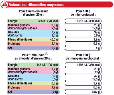 Mini vennoiseries assorties - Nutrition facts