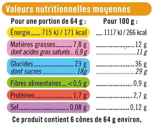 Cônes à la vanille - Nutrition facts
