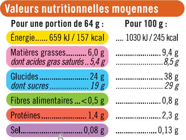 Cônes crème brûlée - Voedingswaarden